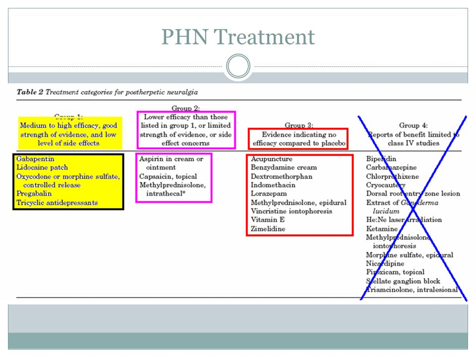 PHN Treatment