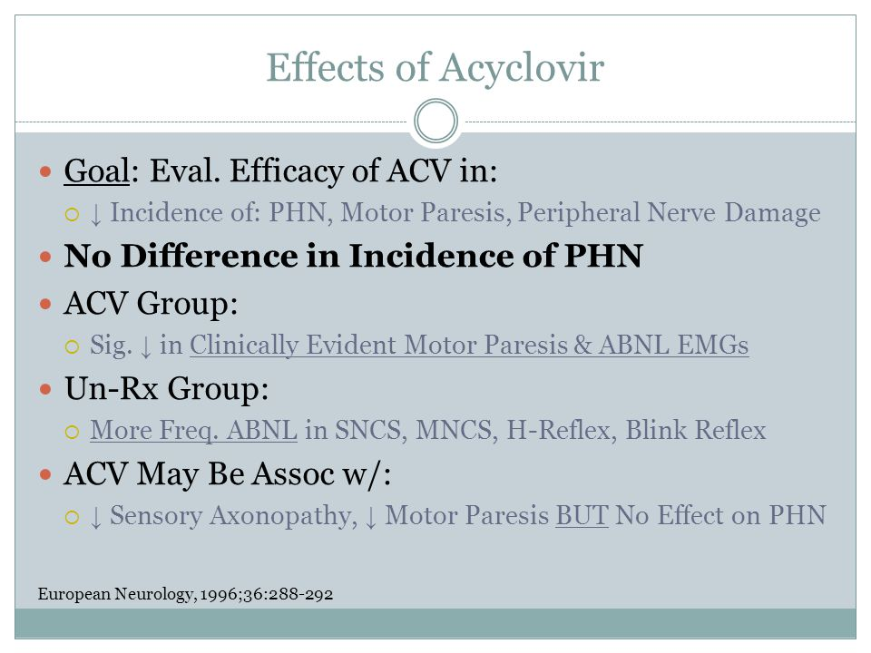 Effects of Acyclovir Goal: Eval. Efficacy of ACV in:
