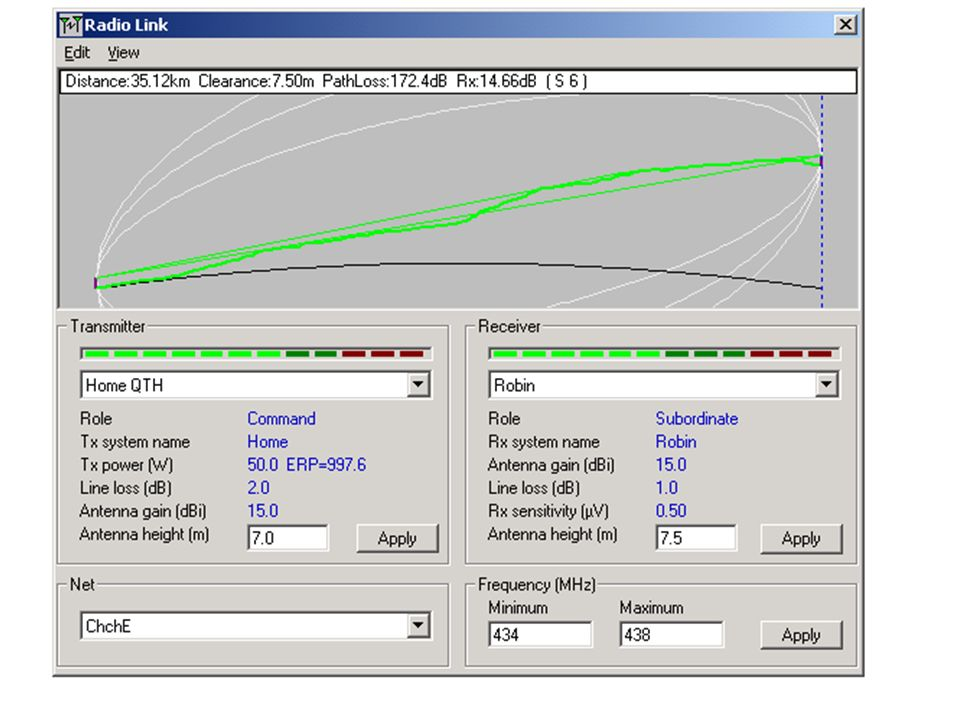This is the next output from the program, and shows the vertical profile of the terrain between the two stations.