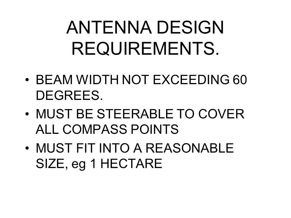 ANTENNA DESIGN REQUIREMENTS.