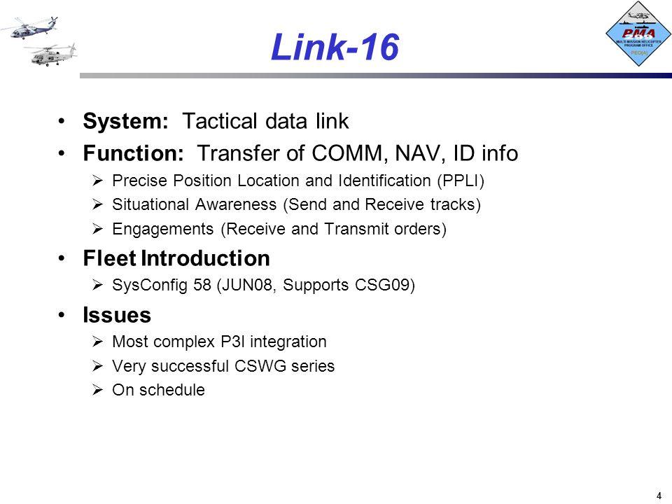 Link-16 System: Tactical data link