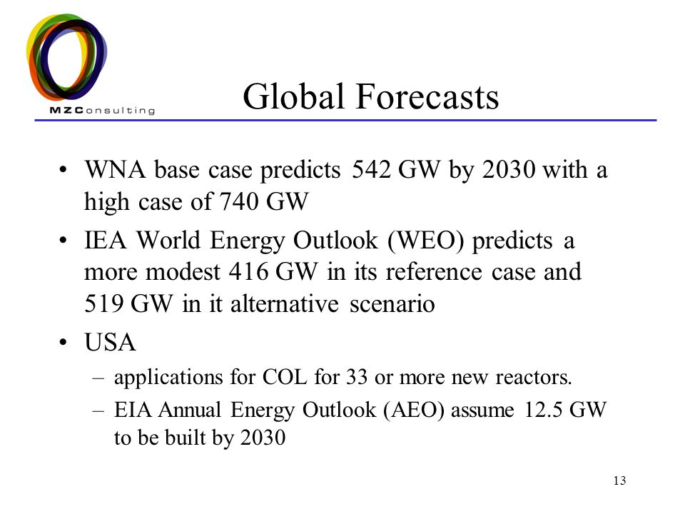 Global Forecasts WNA base case predicts 542 GW by 2030 with a high case of 740 GW.