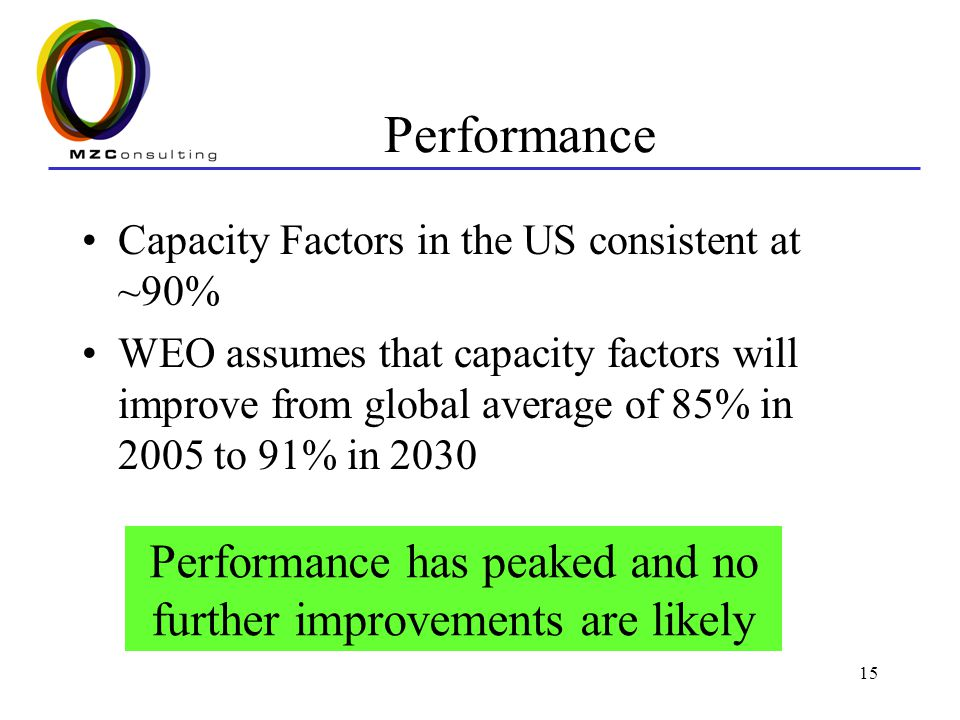 Performance has peaked and no further improvements are likely