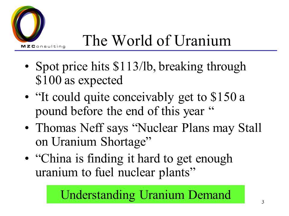 Understanding Uranium Demand