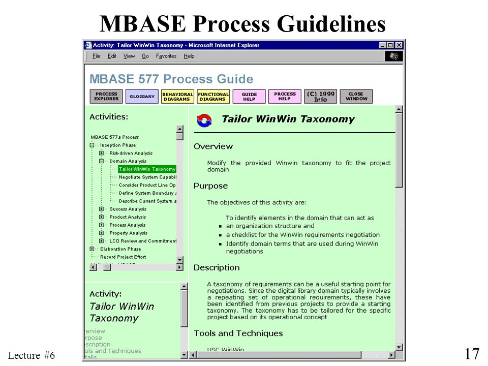 MBASE Process Guidelines