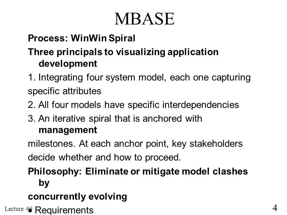 MBASE Process: WinWin Spiral
