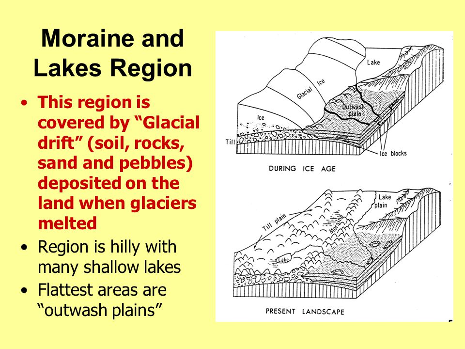 Moraine and Lakes Region