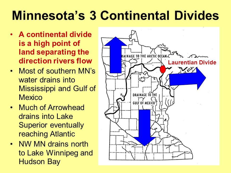 Minnesota's 3 Continental Divides