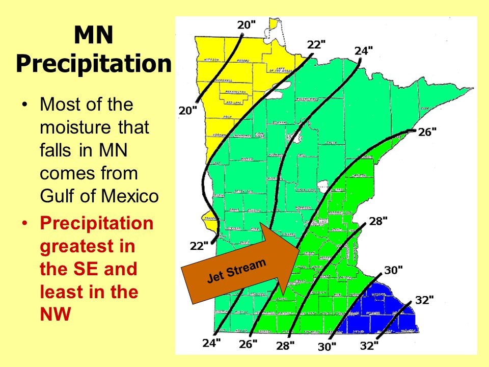 MN Precipitation. Most of the moisture that falls in MN comes from Gulf of Mexico. Precipitation greatest in the SE and least in the NW.