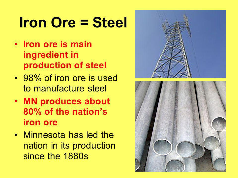 Iron Ore = Steel Iron ore is main ingredient in production of steel