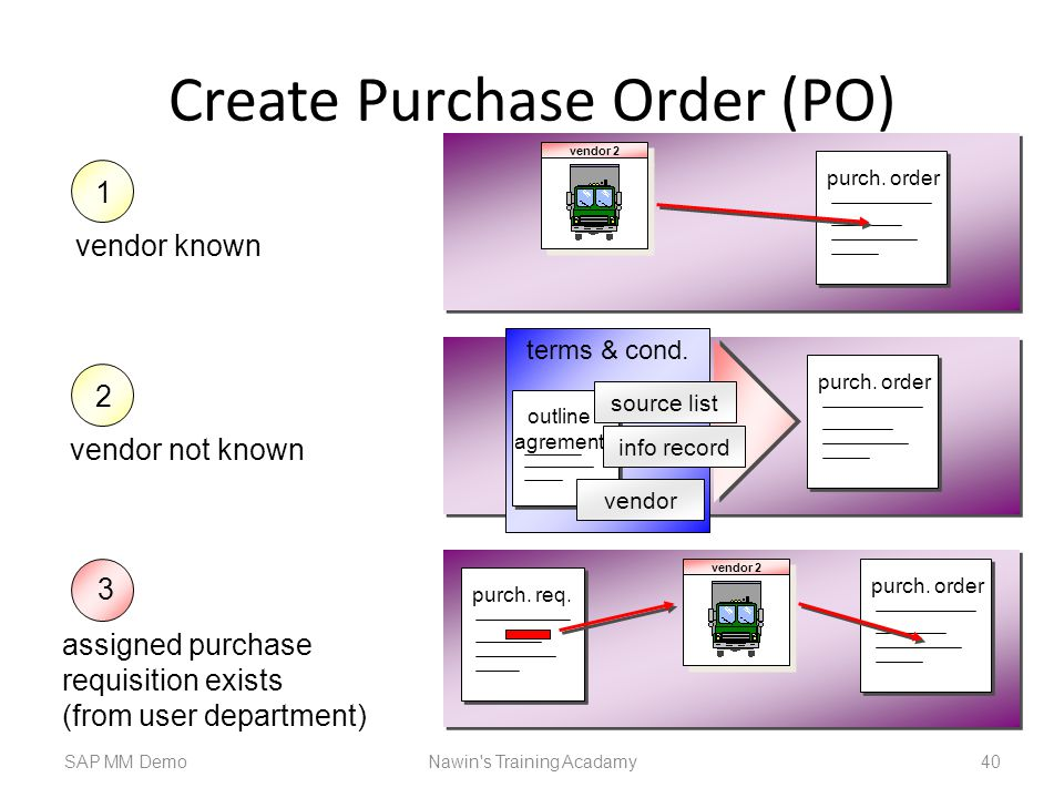 Create Purchase Order (PO)