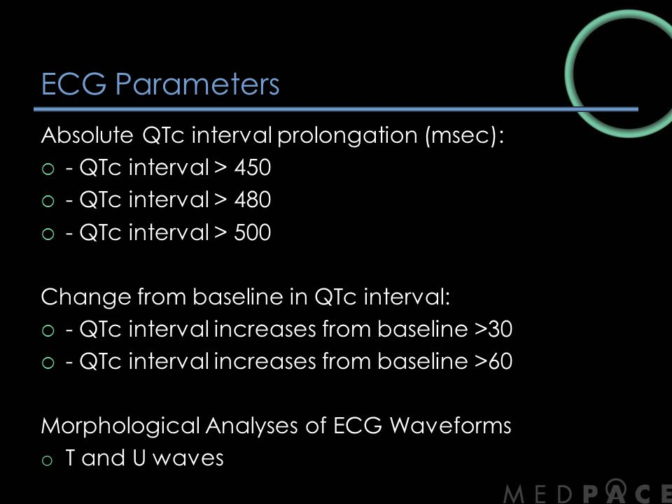 ECG Parameters Absolute QTc interval prolongation (msec):