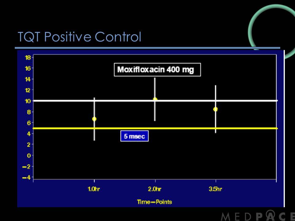 TQT Positive Control