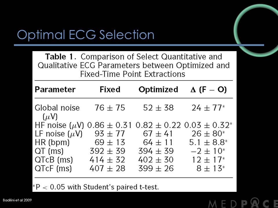 Optimal ECG Selection Badilini et al 2009