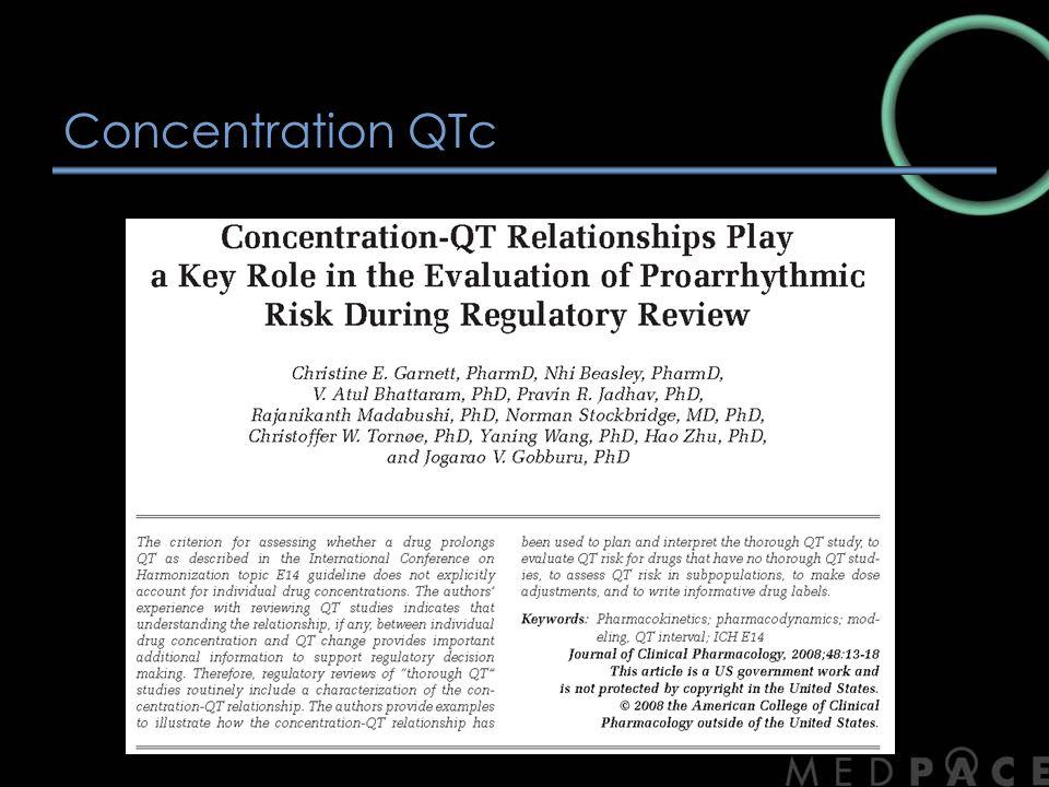 Concentration QTc