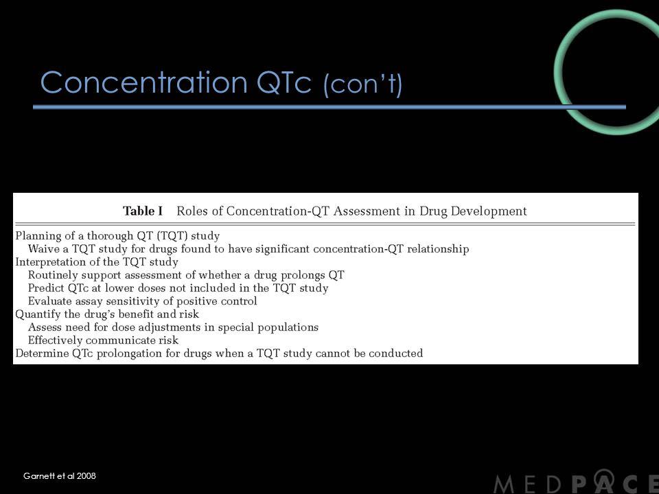 Concentration QTc (con't)