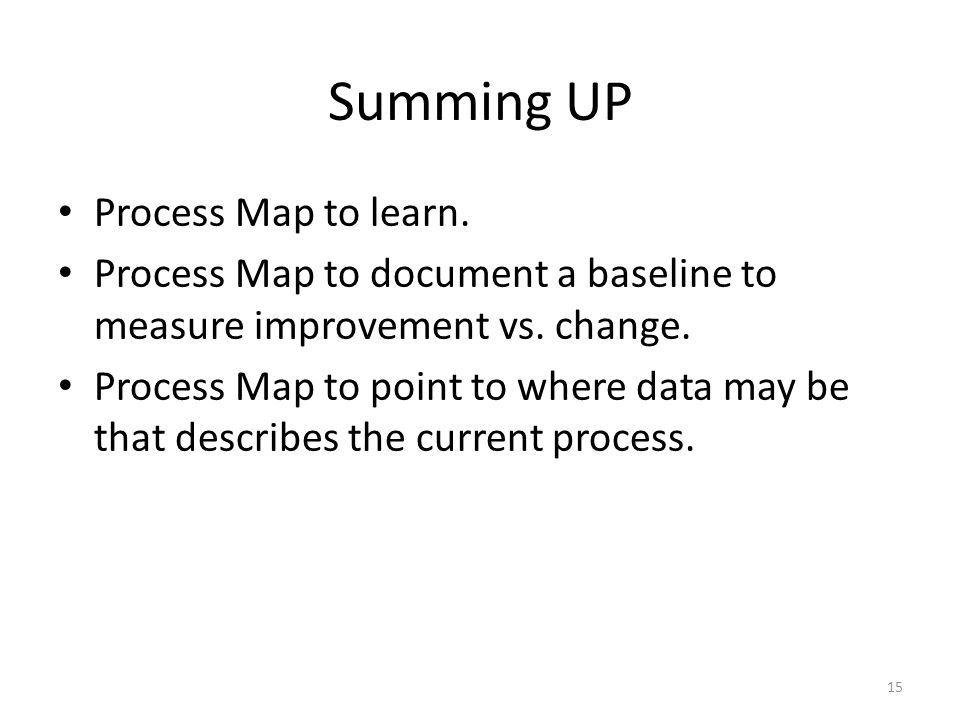 Summing UP Process Map to learn.