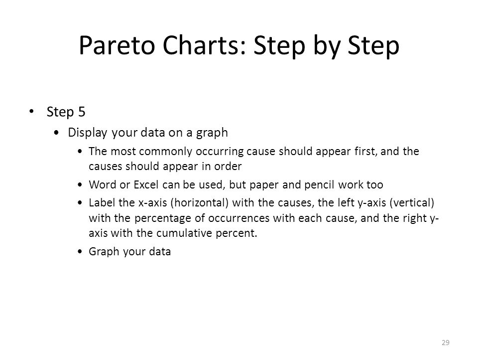 Pareto Charts: Step by Step