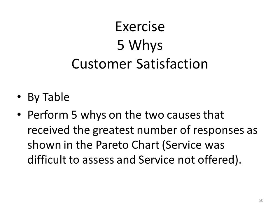 Exercise 5 Whys Customer Satisfaction