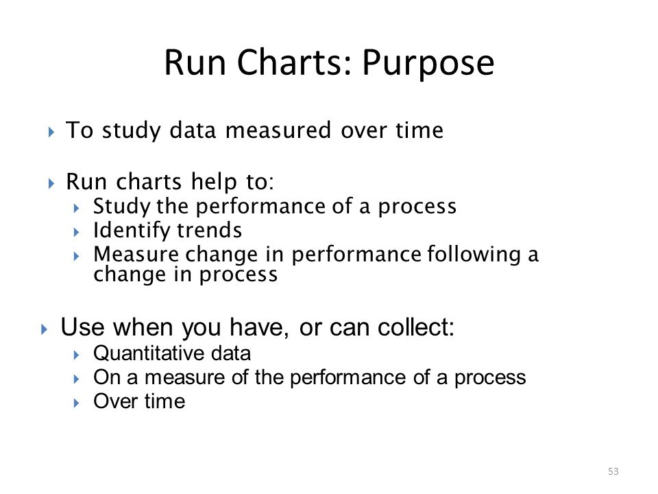 Run Charts: Purpose Use when you have, or can collect: