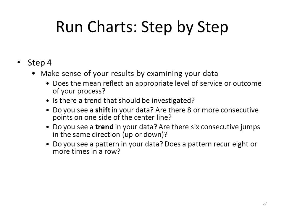Run Charts: Step by Step