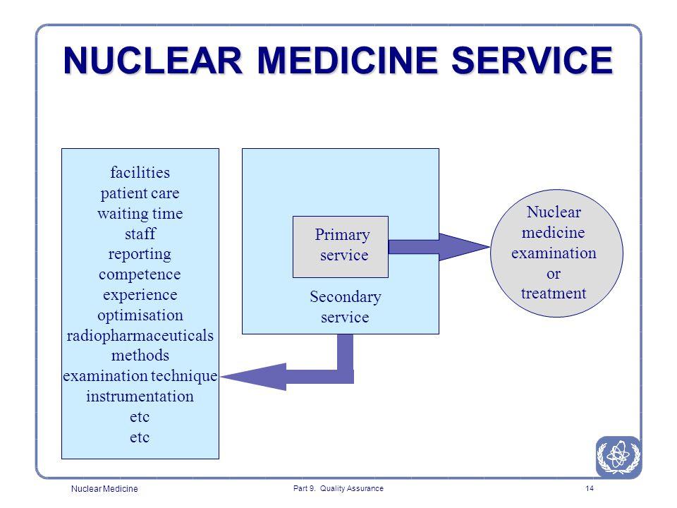 NUCLEAR MEDICINE SERVICE