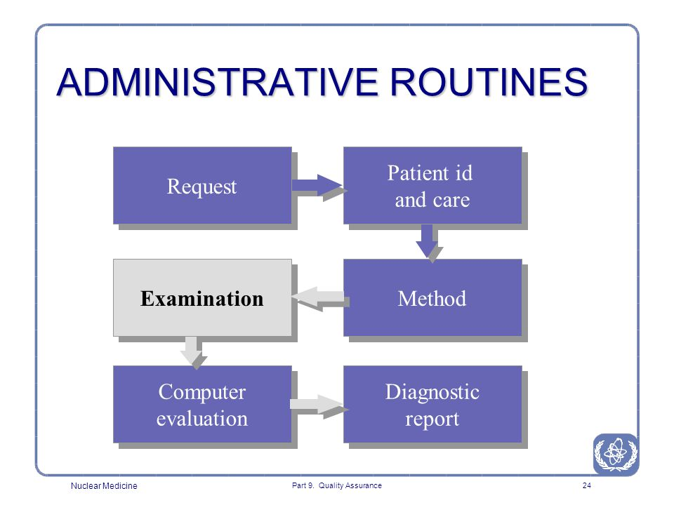 ADMINISTRATIVE ROUTINES