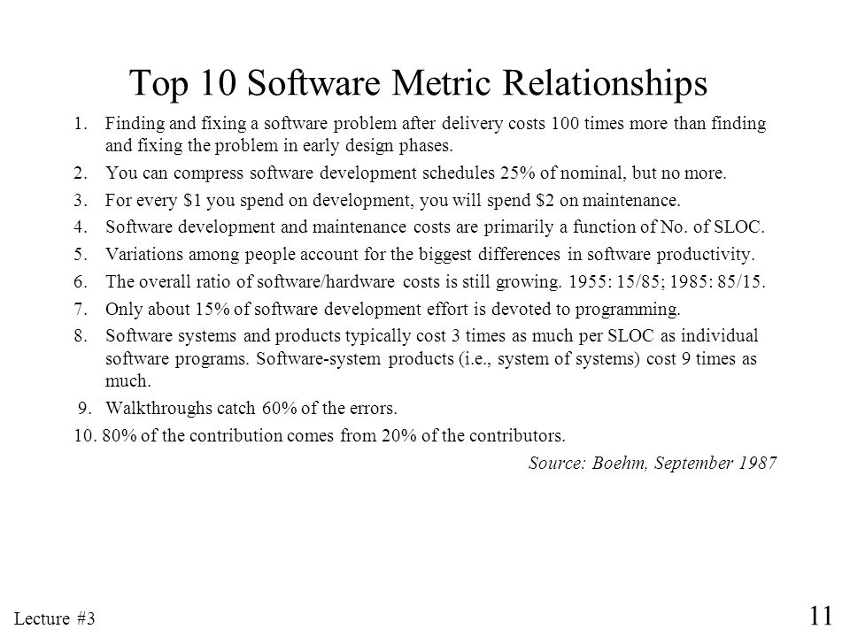 Top 10 Software Metric Relationships