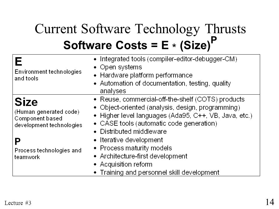 Current Software Technology Thrusts