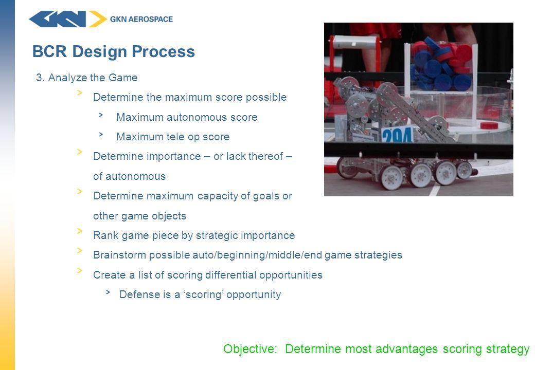 BCR Design Process 3. Analyze the Game. Determine the maximum score possible. Maximum autonomous score.