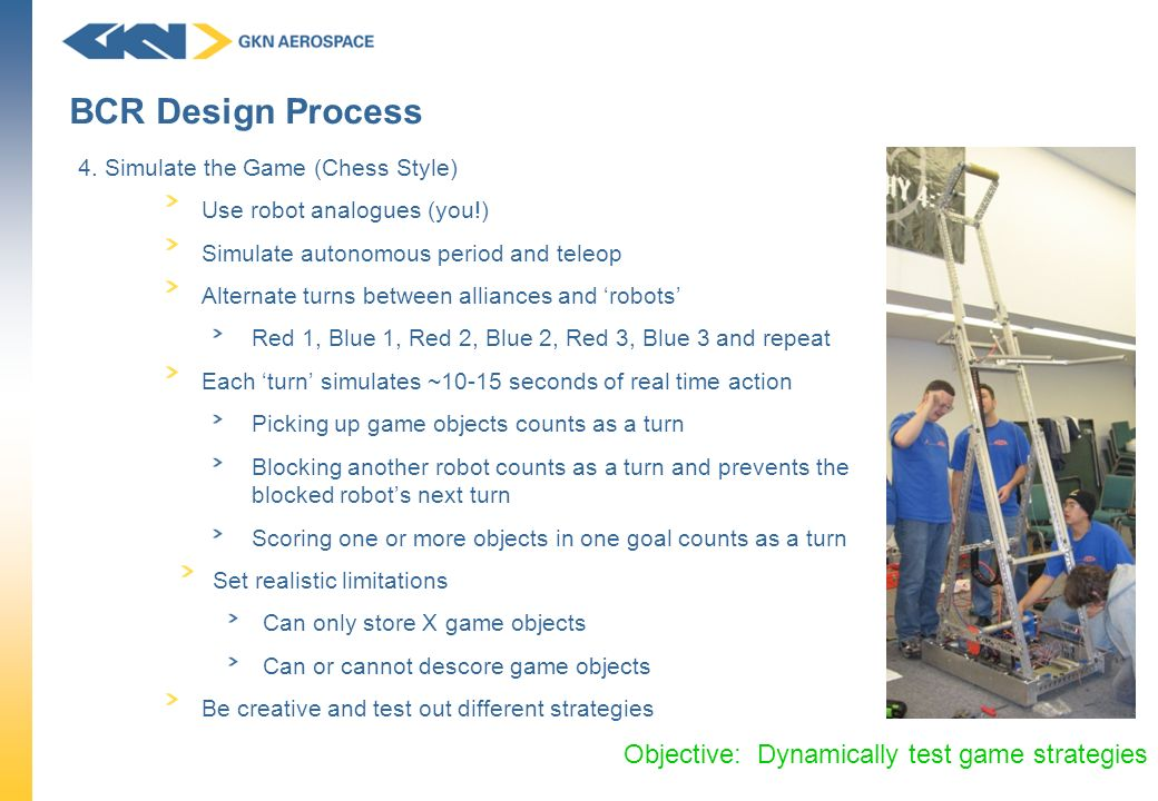 BCR Design Process Objective: Dynamically test game strategies
