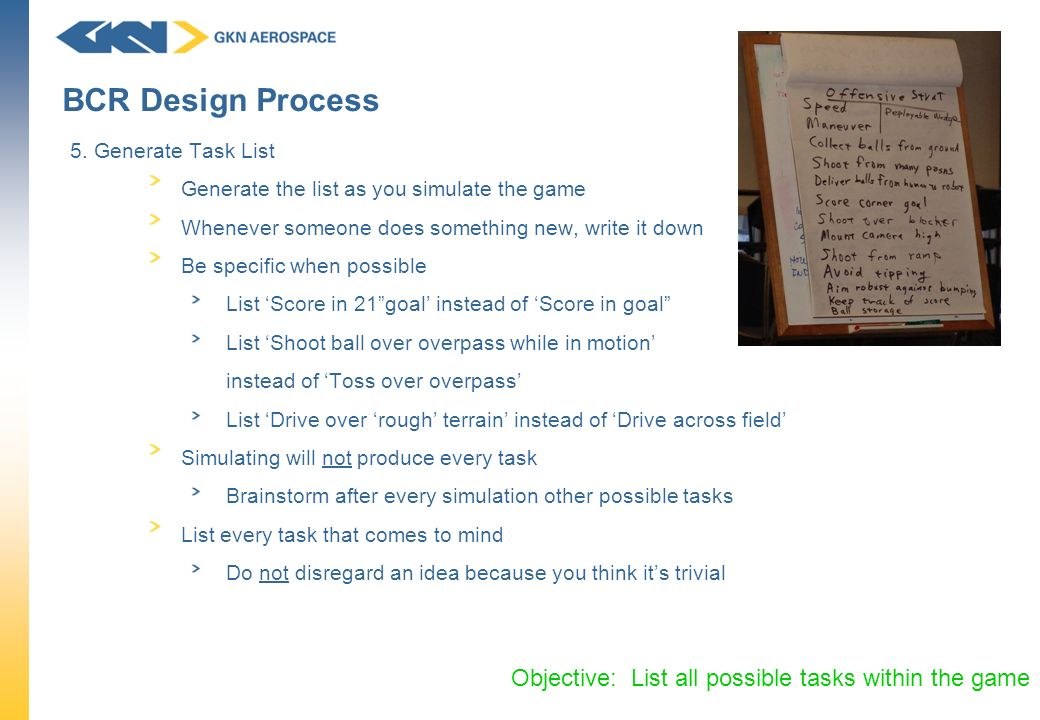 BCR Design Process Objective: List all possible tasks within the game