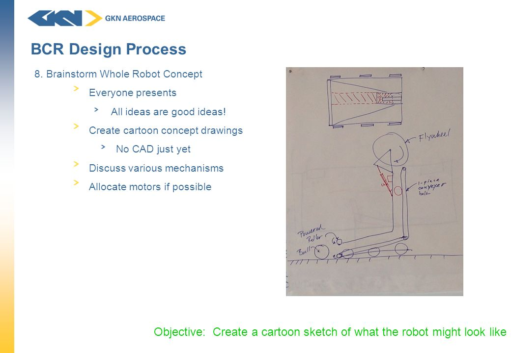 BCR Design Process 8. Brainstorm Whole Robot Concept. Everyone presents. All ideas are good ideas!