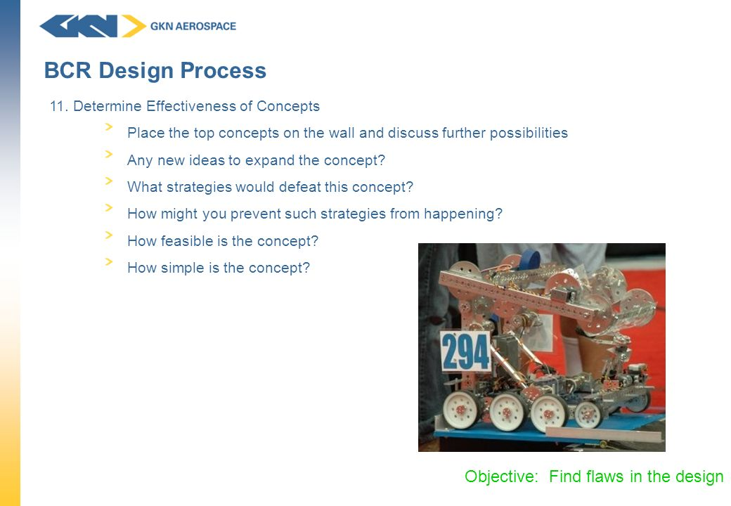 BCR Design Process Objective: Find flaws in the design