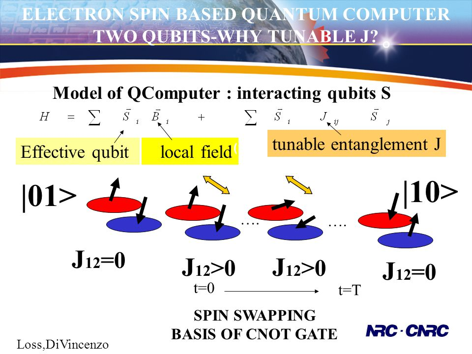 ELECTRON SPIN BASED QUANTUM COMPUTER TWO QUBITS-WHY TUNABLE J