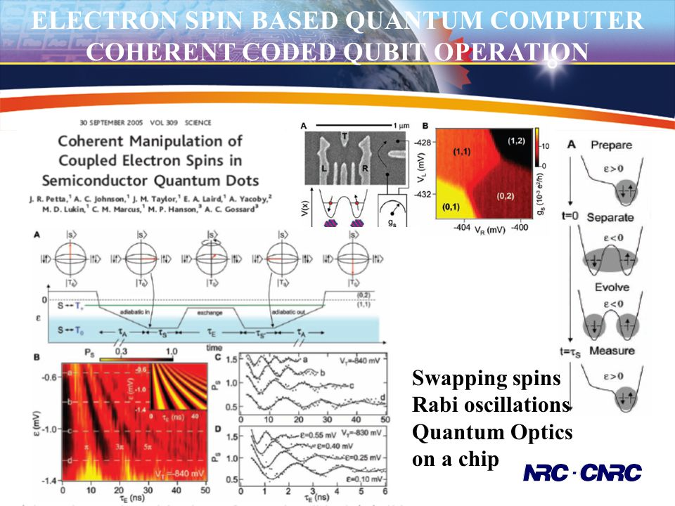 ELECTRON SPIN BASED QUANTUM COMPUTER COHERENT CODED QUBIT OPERATION