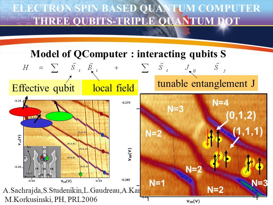 ELECTRON SPIN BASED QUANTUM COMPUTER THREE QUBITS-TRIPLE QUANTUM DOT