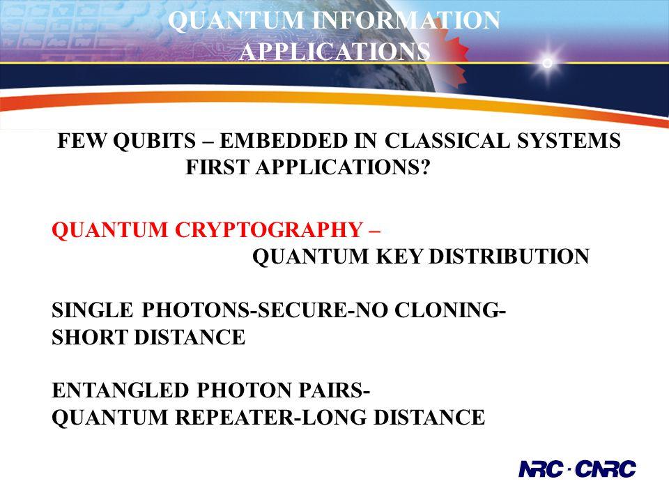 QUANTUM INFORMATION APPLICATIONS