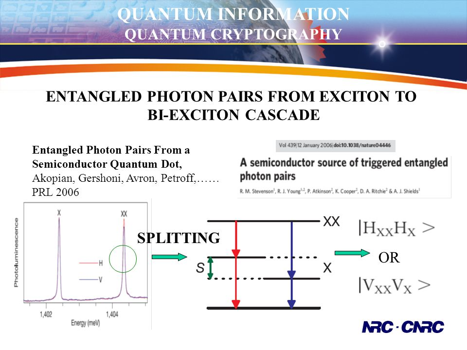 ENTANGLED PHOTON PAIRS FROM EXCITON TO