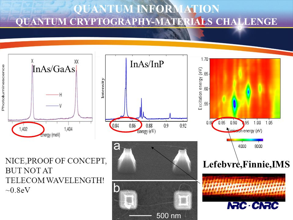 QUANTUM CRYPTOGRAPHY-MATERIALS CHALLENGE