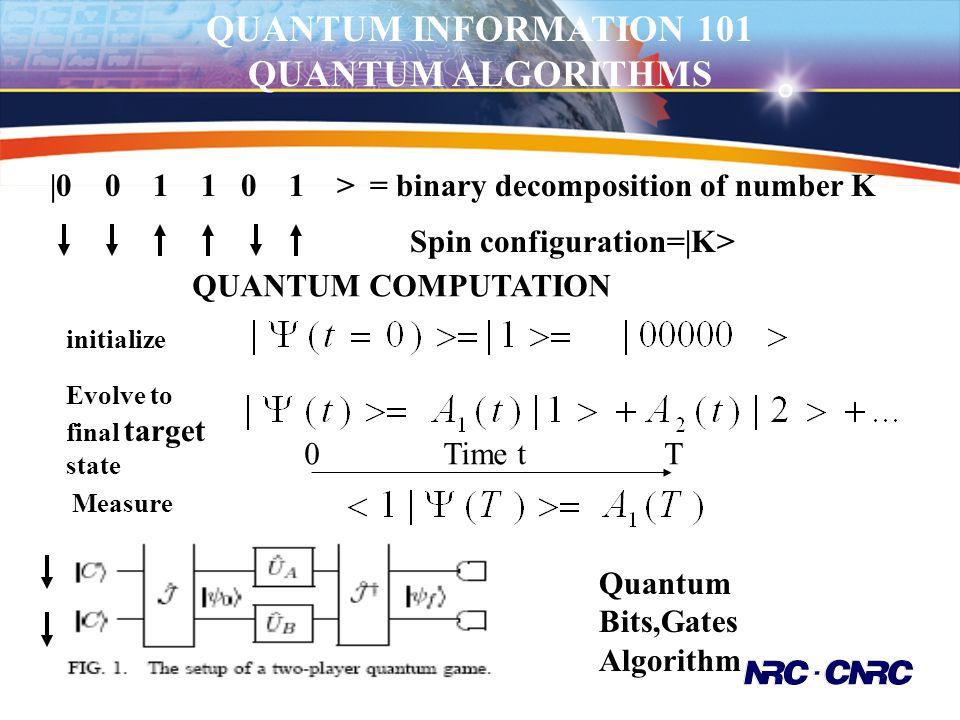 QUANTUM INFORMATION 101 QUANTUM ALGORITHMS