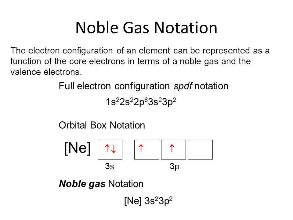 Noble Gas Notation [Ne] Full electron configuration spdf notation