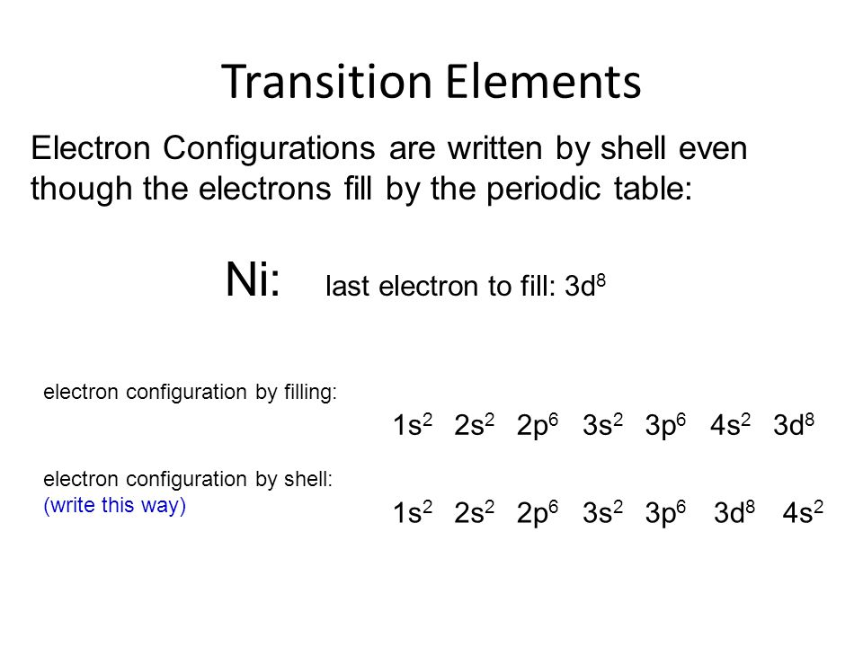 Transition Elements Ni: