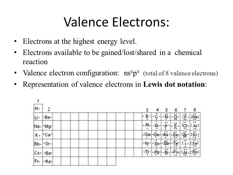 Valence Electrons: Electrons at the highest energy level.