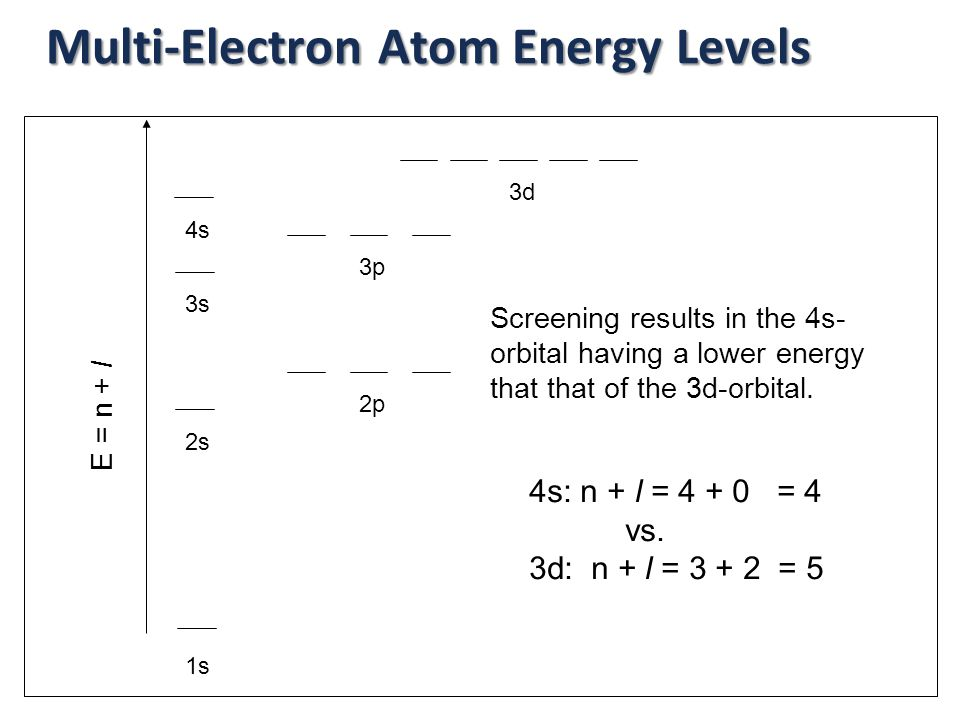 Multi-Electron Atom Energy Levels