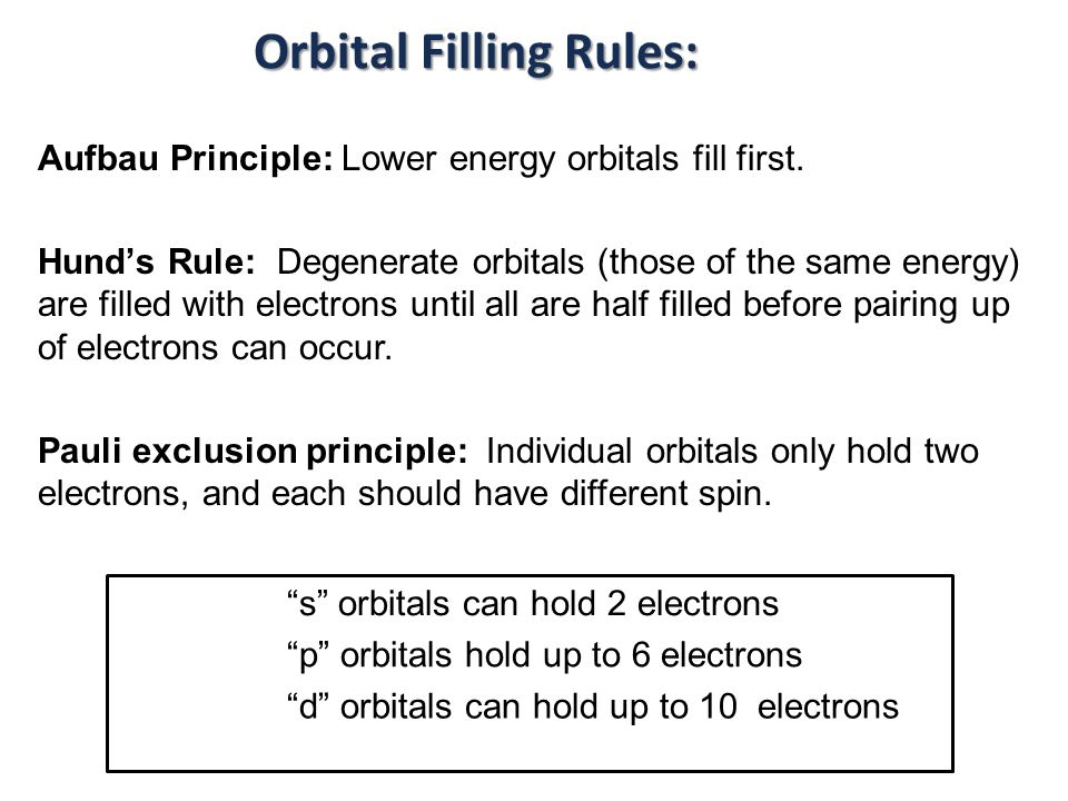 Orbital Filling Rules: