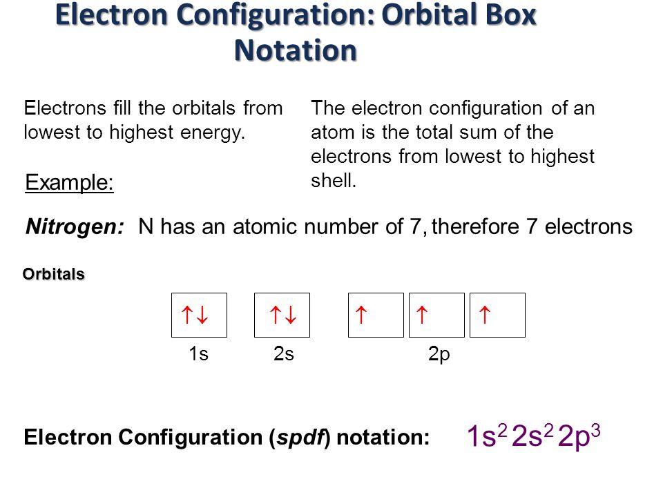 Electron Configuration: Orbital Box Notation