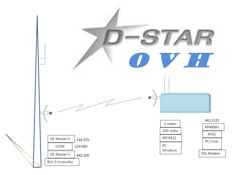 OVH 442.5125 2 meter RP4000V 220 radio RP2C GE Master II KPC9612