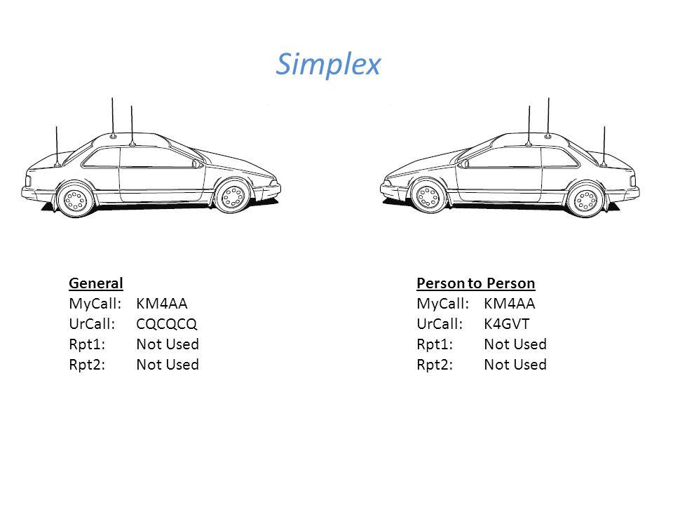 Simplex General MyCall: KM4AA UrCall: CQCQCQ Rpt1: Not Used