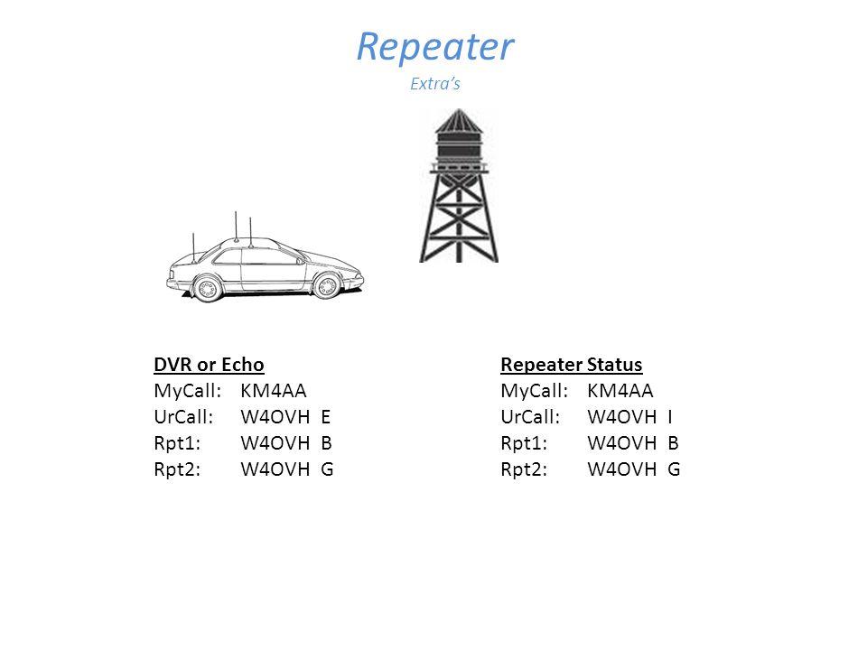 Repeater DVR or Echo MyCall: KM4AA UrCall: W4OVH E Rpt1: W4OVH B